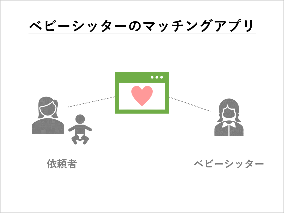 ベビーシッターのマッチングアプリ